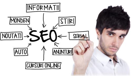 Optimizare SEO - Agentia de Creatie
